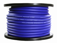 20mm2 power kabel blauw