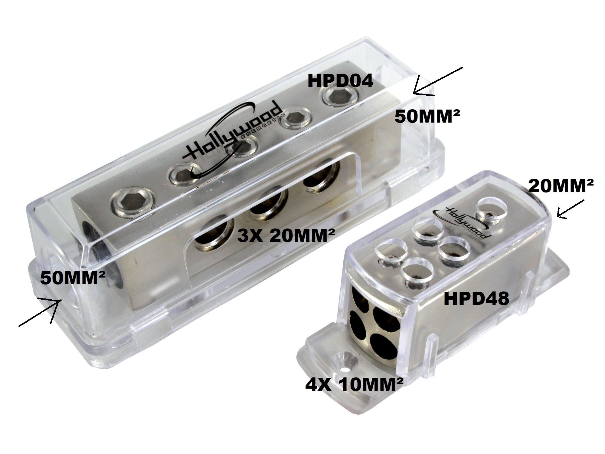 HPD04 verdeel blok