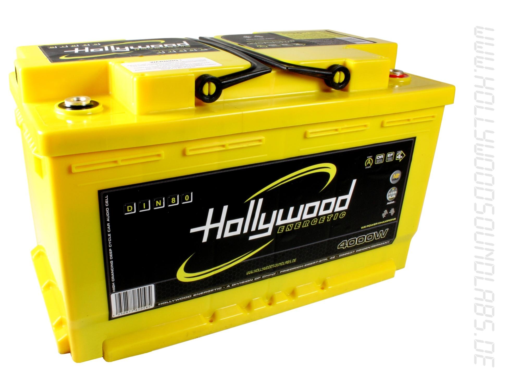 Hollywood prijslijst